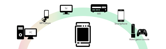 Verbinden Sie andere Audiogeräte per Line-In mit Ihrem trivum Player.